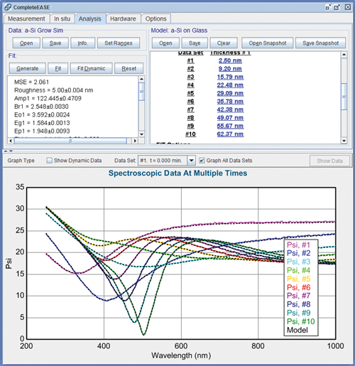 Data from all time slices are modeled to determine thickness and optical constants.