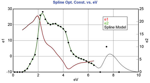 completeease-b-spline-1