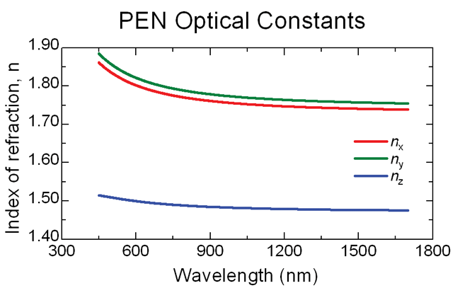 pen-optical-constants