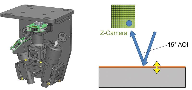 theta-SE fast Z Camera alignment
