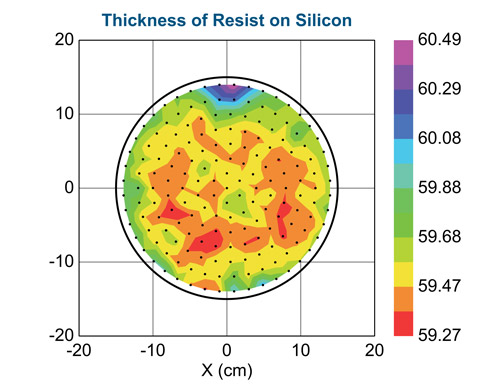 Thickness of Resist on Silicon