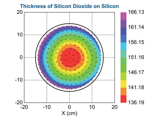 Mapping data: Thickness of Silicon Dioxide.